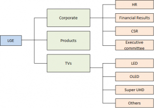 08 - product - chart 4